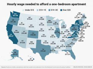 Why We Need to Raise Minimum Wage